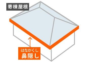 寄棟屋根における「鼻隠し」